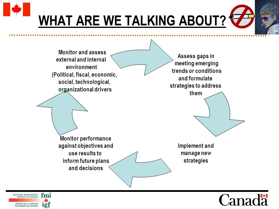 A CONCRETE EXAMPLE Source = Canada's Performance Report 2010-11