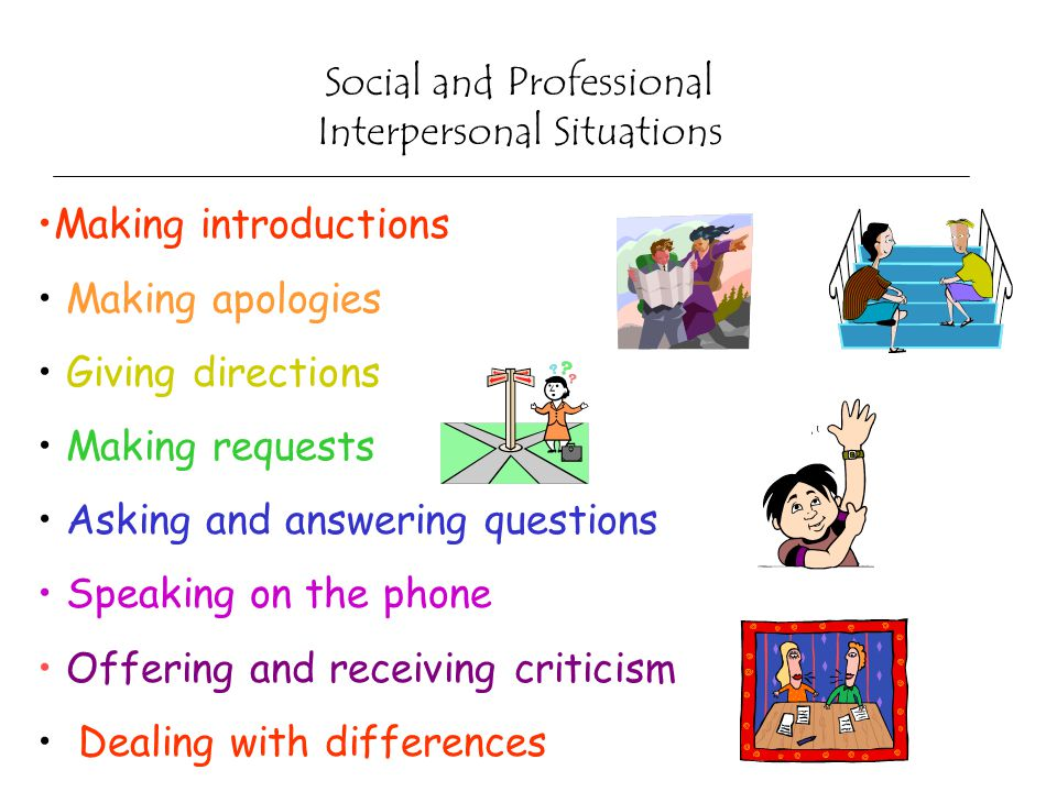 Social and Professional Interpersonal Situations Making introductions Making apologies Giving directions Making requests Asking and answering question