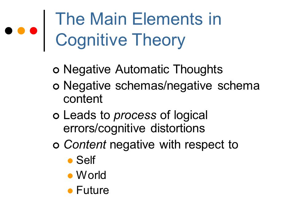 The Main Elements in Cognitive Theory Negative Automatic Thoughts Negative schemas/negative schema content Leads to process of logical errors/cognitive distortions Content negative with respect to Self World Future