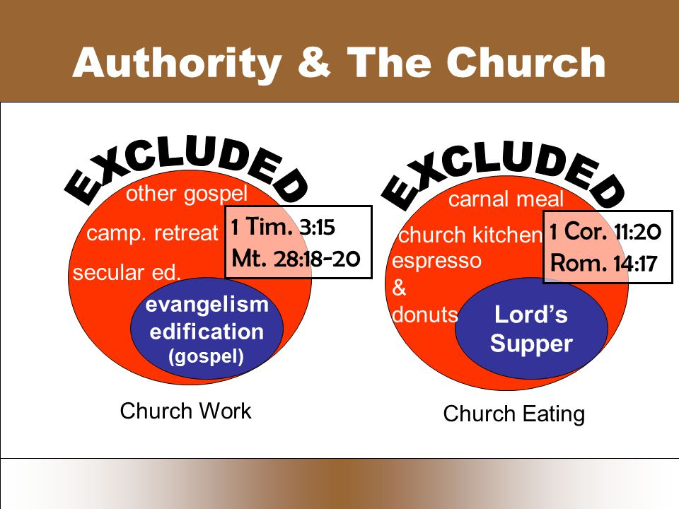 Authority & The Church evangelism edification (gospel) Church Work camp.