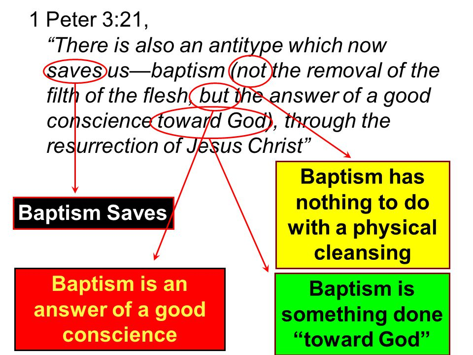 1 Peter 3:21, There is also an antitype which now saves us—baptism (not the removal of the filth of the flesh, but the answer of a good conscience toward God), through the resurrection of Jesus Christ Baptism Saves Baptism has nothing to do with a physical cleansing Baptism is an answer of a good conscience Baptism is something done toward God