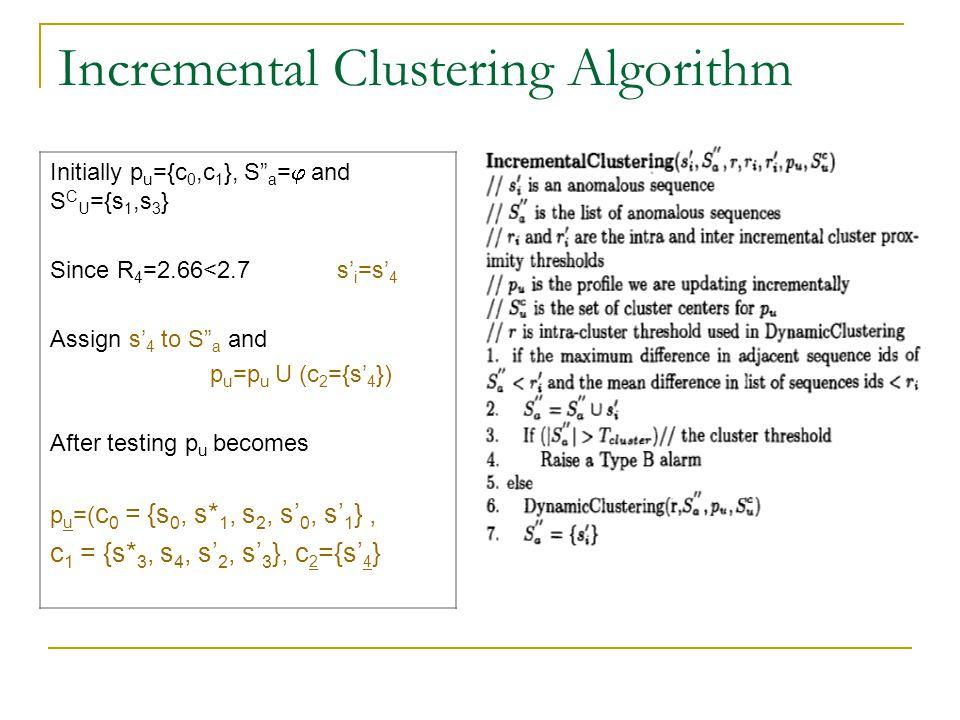 Incremental Clustering Algorithm Initially p u ={c 0,c 1 }, S a =  and S C U ={s 1,s 3 } Since R 4 =2.66<2.7 s' i =s' 4 Assign s' 4 to S a and p u =p u U (c 2 ={s' 4 }) After testing p u becomes p u =( c 0 = {s 0, s* 1, s 2, s' 0, s' 1 }, c 1 = {s* 3, s 4, s' 2, s' 3 }, c 2 ={s' 4 }