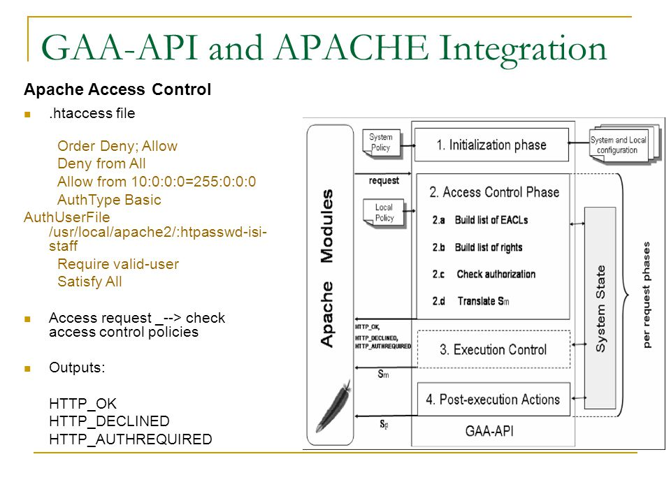 GAA-API and APACHE Integration Apache Access Control.htaccess file Order Deny; Allow Deny from All Allow from 10:0:0:0=255:0:0:0 AuthType Basic AuthUs
