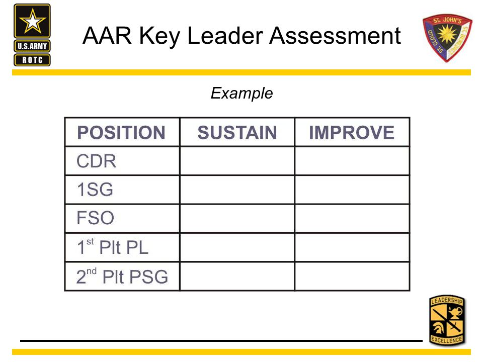AAR Key Leader Assessment Example