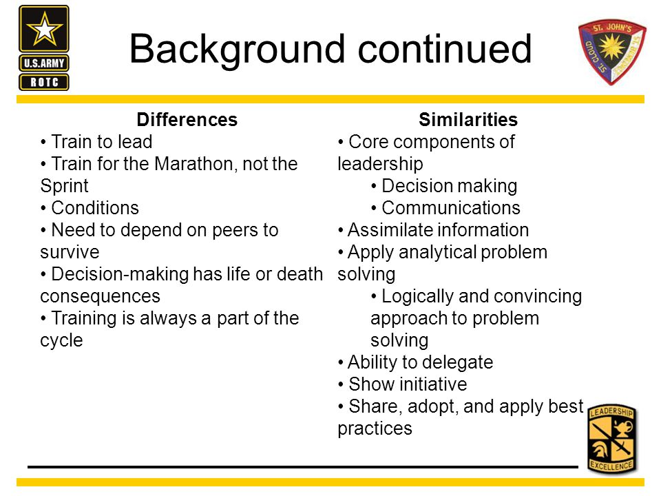 Background continued Differences Train to lead Train for the Marathon, not the Sprint Conditions Need to depend on peers to survive Decision-making has life or death consequences Training is always a part of the cycle Similarities Core components of leadership Decision making Communications Assimilate information Apply analytical problem solving Logically and convincing approach to problem solving Ability to delegate Show initiative Share, adopt, and apply best practices
