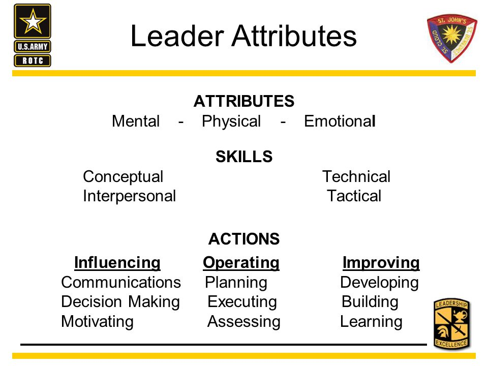 Leader Attributes ATTRIBUTES Mental - Physical - Emotional SKILLS Conceptual Technical Interpersonal Tactical ACTIONS Influencing Operating Improving Communications Planning Developing Decision Making Executing Building Motivating Assessing Learning