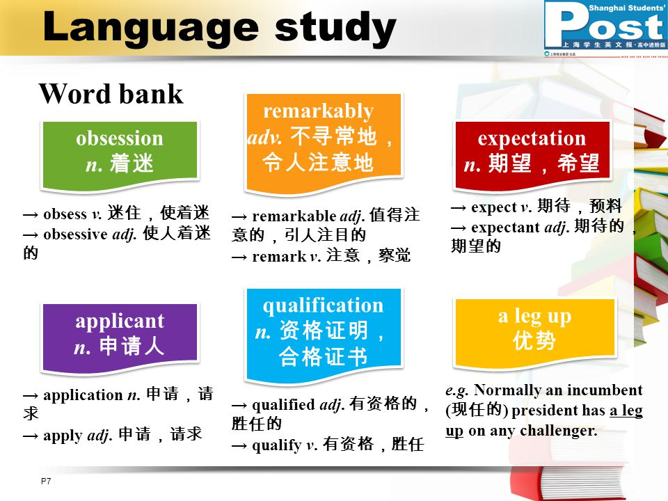 Language study P7P7 Word bank obsession n.着迷 obsession n.