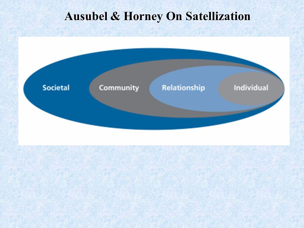Ausubel & Horney On Satellization