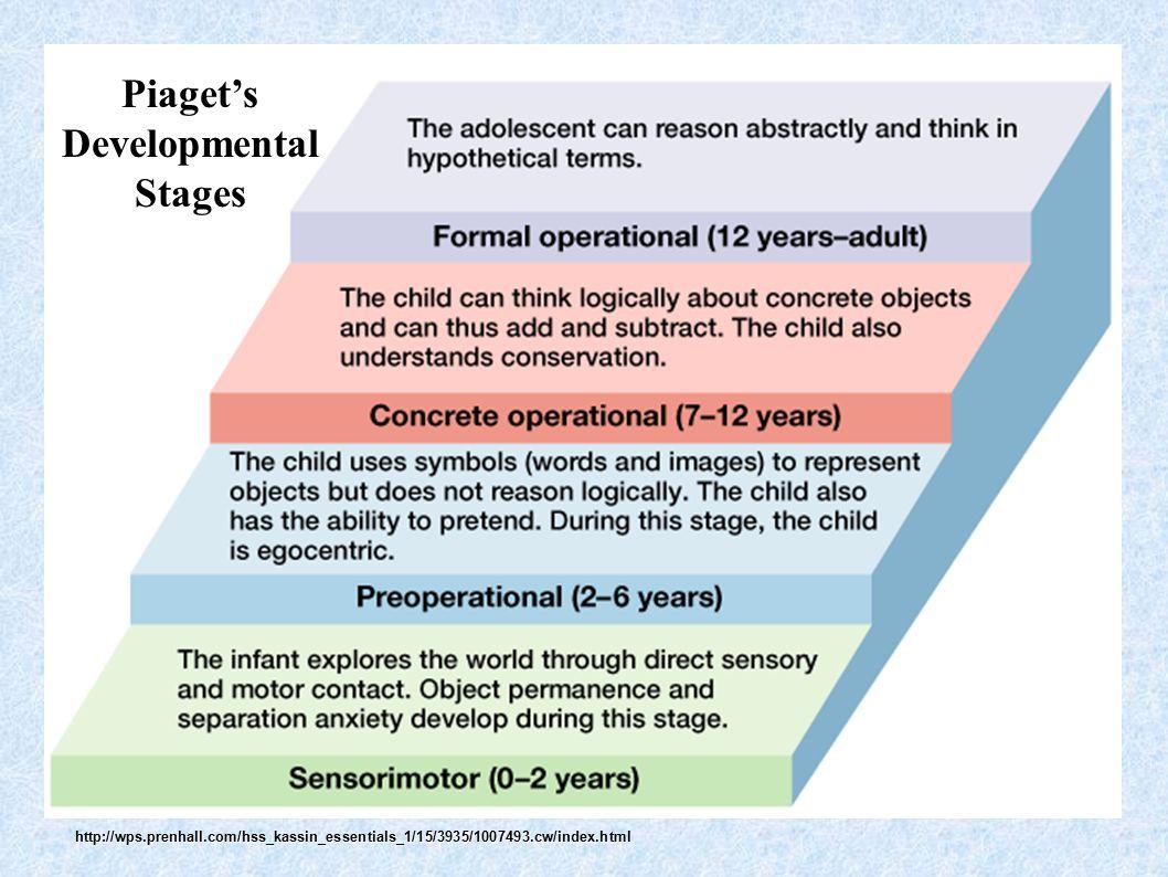 http://wps.prenhall.com/hss_kassin_essentials_1/15/3935/1007493.cw/index.html Piaget's Developmental Stages