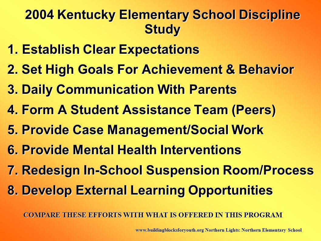 2004 Kentucky Elementary School Discipline Study 1.