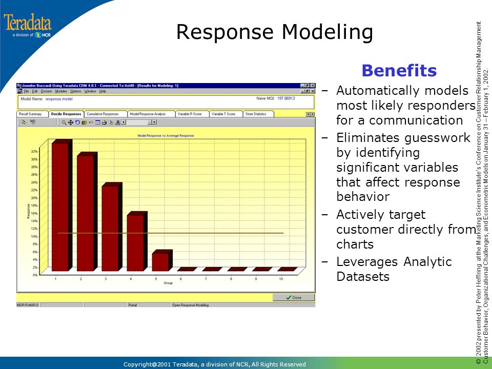 © 2002 presented by Peter Heffring at the Marketing Science Institute's Conference on Customer Relationship Management: Customer Behavior, Organizational Challenges, and Econometric Models on January 31 – February 1, 2002.