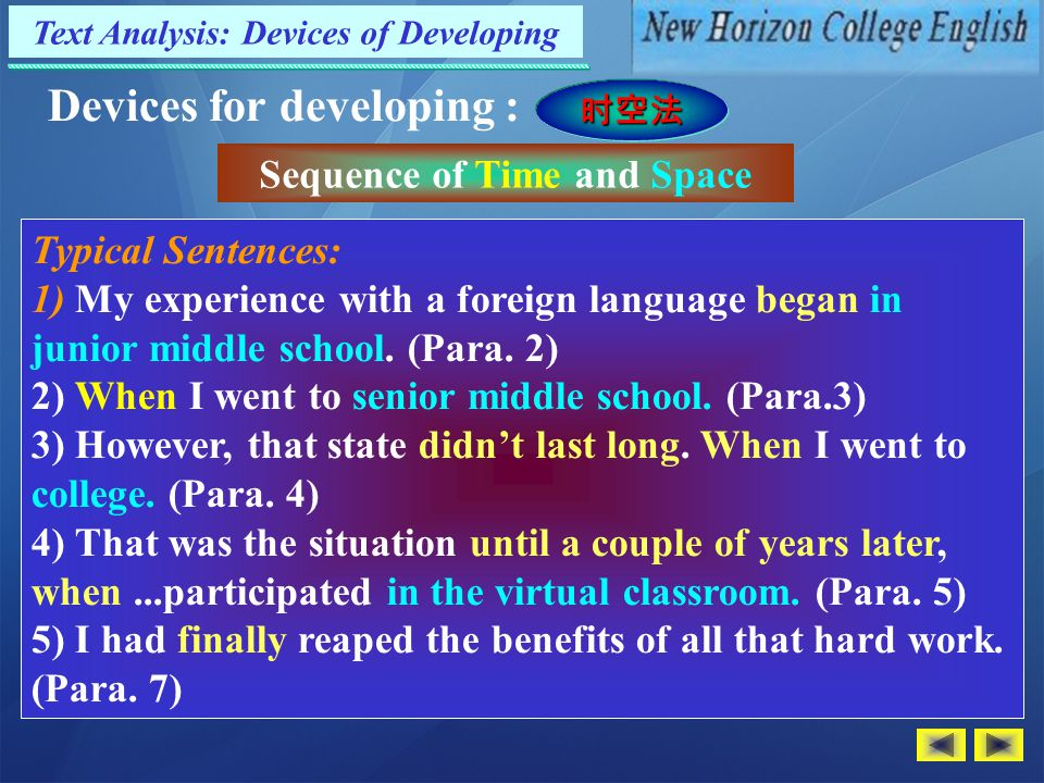 Text Analysis: Devices of Developing Devices for developing : 演绎法 Deduction Organization: from 'general' to 'specific': 1)My experience in junior midd