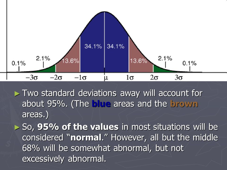 ► Two standard deviations away will account for about 95%. (The blue areas and the brown areas.) ► So, 95% of the values in most situations will be co