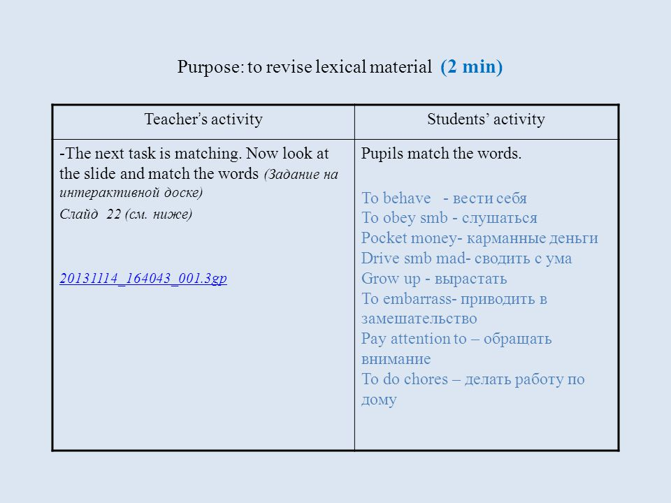 Purpose: to revise lexical material (2 min) Teacher ' s activity Students' activity -The next task is matching. Now look at the slide and match the wo