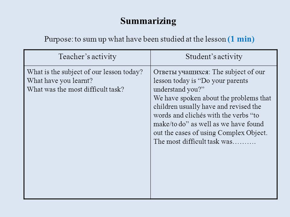 Purpose: to sum up what have been studied at the lesson (1 min) Summarizing Teacher's activityStudent's activity What is the subject of our lesson today.