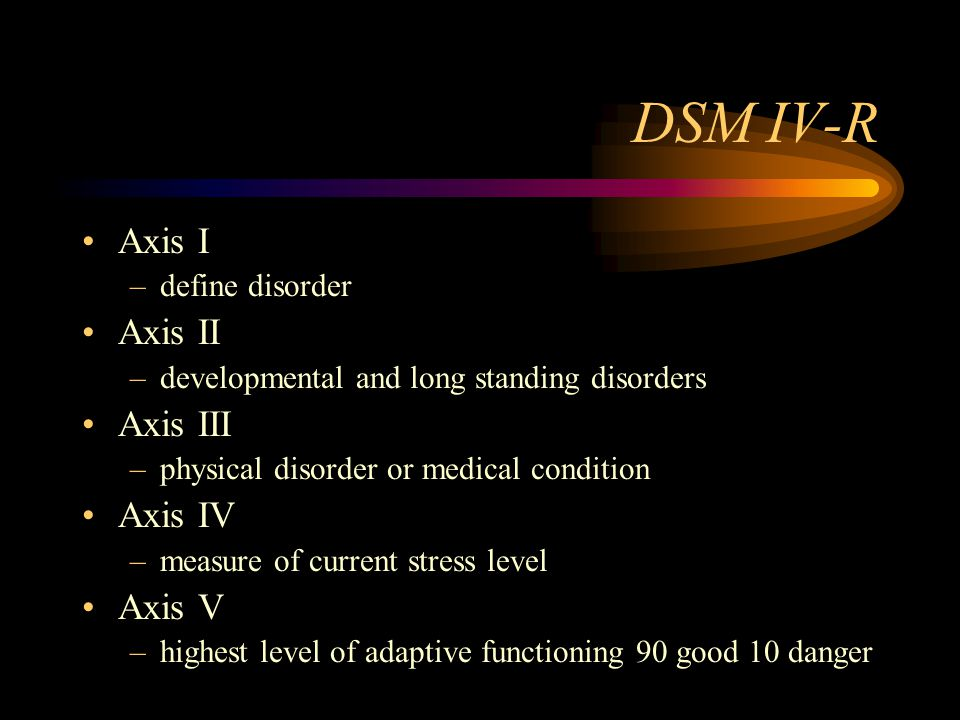Classification Medical Model –all behavior can be described in the same manner as a physical illness DSM 1952(Diagnostic and Statistical Manual of Men