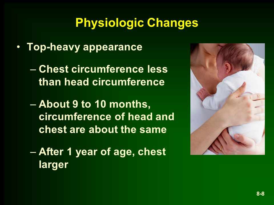 Physiologic Changes Top-heavy appearance –Chest circumference less than head circumference –About 9 to 10 months, circumference of head and chest are about the same –After 1 year of age, chest larger 8-8