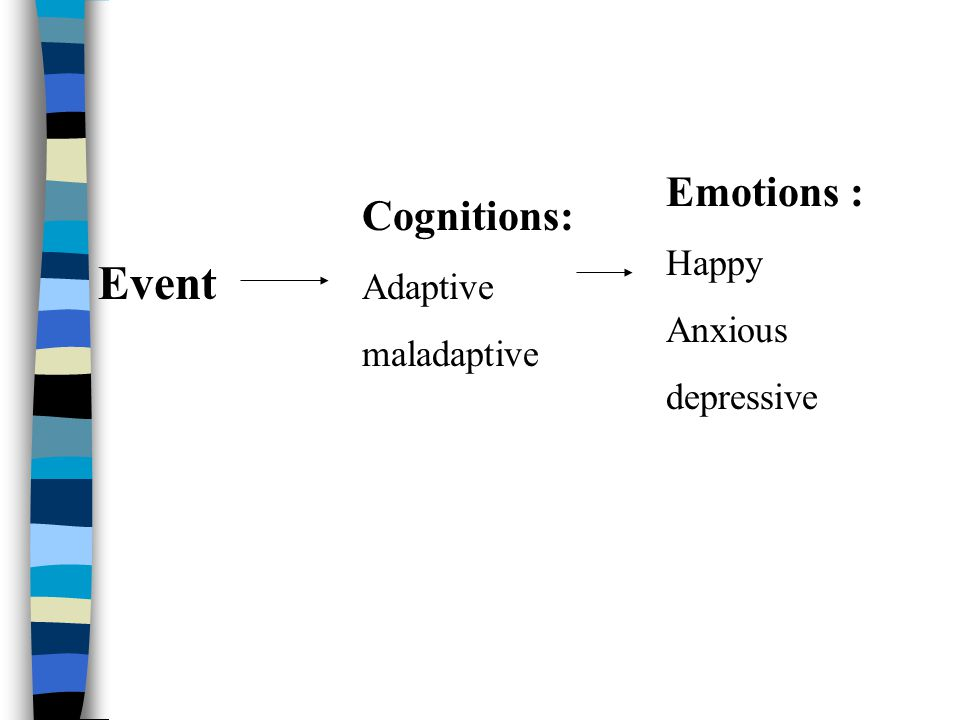 Event Cognitions: Adaptive maladaptive Emotions : Happy Anxious depressive
