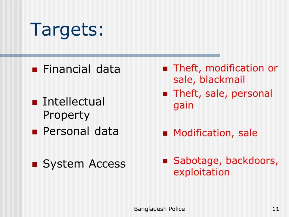 Bangladesh Police10 Why do hackers hack.
