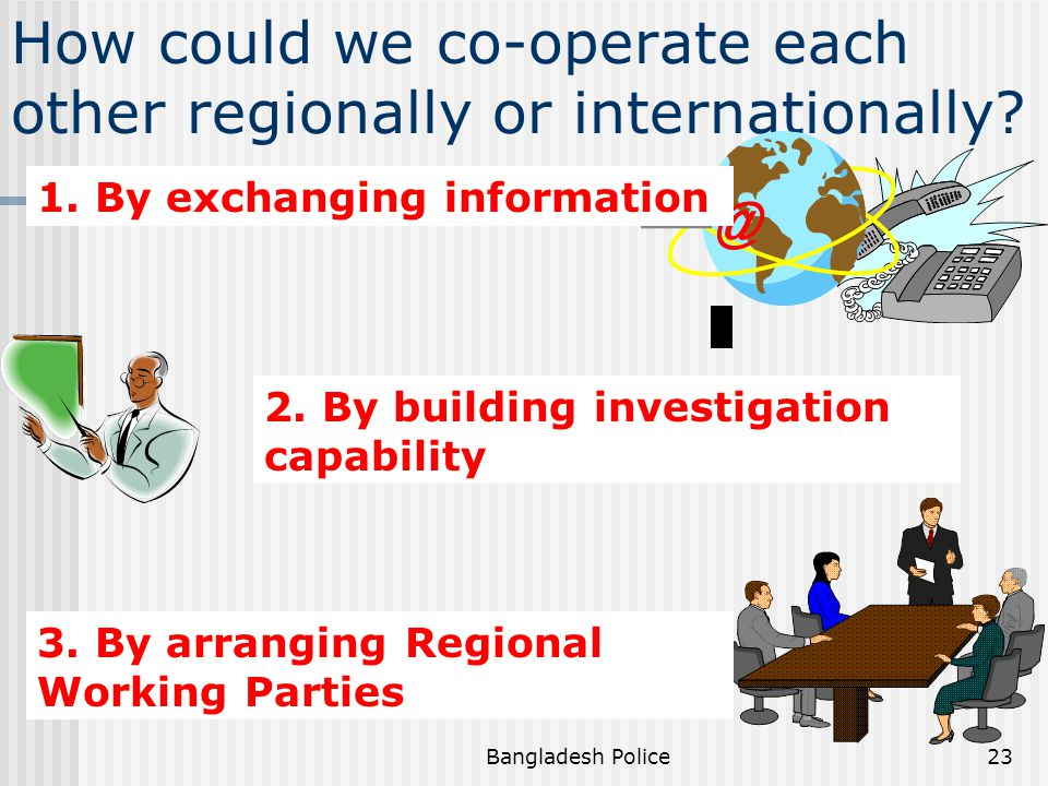 Bangladesh Police22 Special Provisions for LEA under Amended Telecom Act  Telecom Service Providers including Internet service providers are considered as intermediaries  All such Service Providers to maintain log of all their customers.