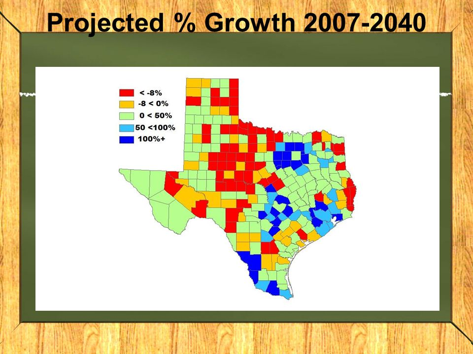 % of Growth Due to Each Ethnicity in Texas, 1980-1990, 1990-2000, 2000-2007, and 2000- 2040 Source: Census Bureau 2007 Population Estimates; Texas State Data Center 2008 Population Projections, 0.5 Scenario