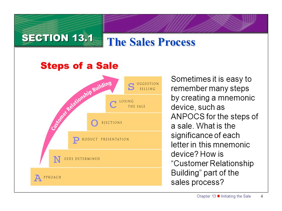 Chapter 13 Initiating the Sale4 SECTION 13.1 The Sales Process Steps of a Sale Sometimes it is easy to remember many steps by creating a mnemonic devi