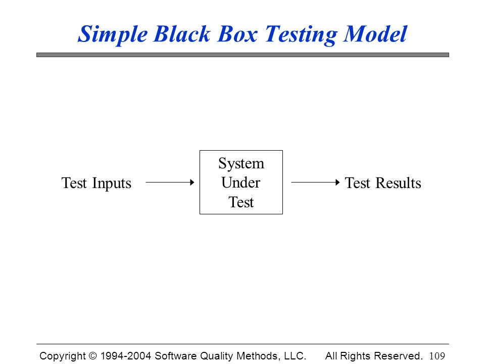 Copyright © 1994-2004 Software Quality Methods, LLC. All Rights Reserved. 109 Simple Black Box Testing Model System Under Test Test InputsTest Results