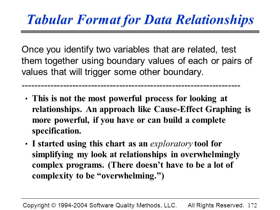 Copyright © 1994-2004 Software Quality Methods, LLC. All Rights Reserved. 172 Tabular Format for Data Relationships Once you identify two variables th