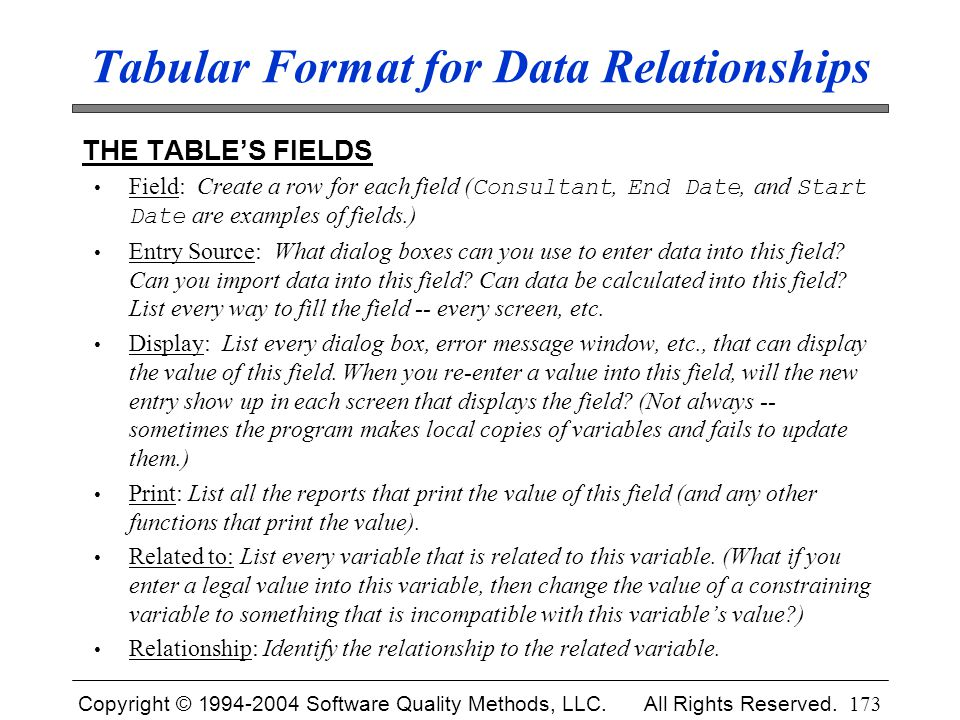 Copyright © 1994-2004 Software Quality Methods, LLC. All Rights Reserved. 173 Tabular Format for Data Relationships THE TABLE'S FIELDS Field: Create a