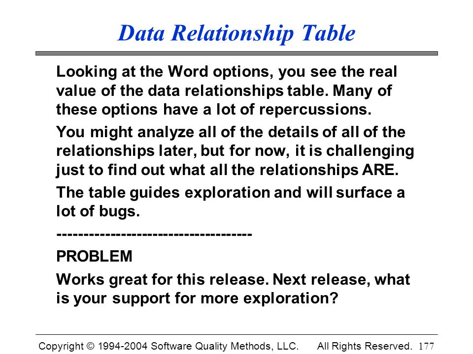 Copyright © 1994-2004 Software Quality Methods, LLC. All Rights Reserved. 177 Data Relationship Table Looking at the Word options, you see the real va