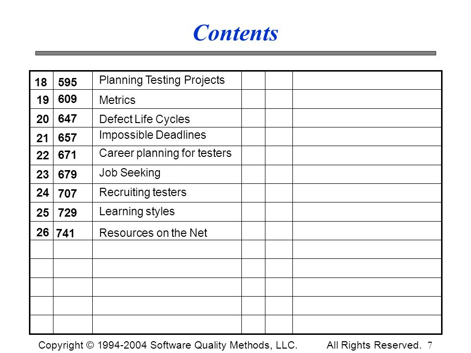 Copyright © 1994-2004 Software Quality Methods, LLC. All Rights Reserved. 7 Contents 26 Job Seeking 25 24 Resources on the Net 23 Learning styles 741