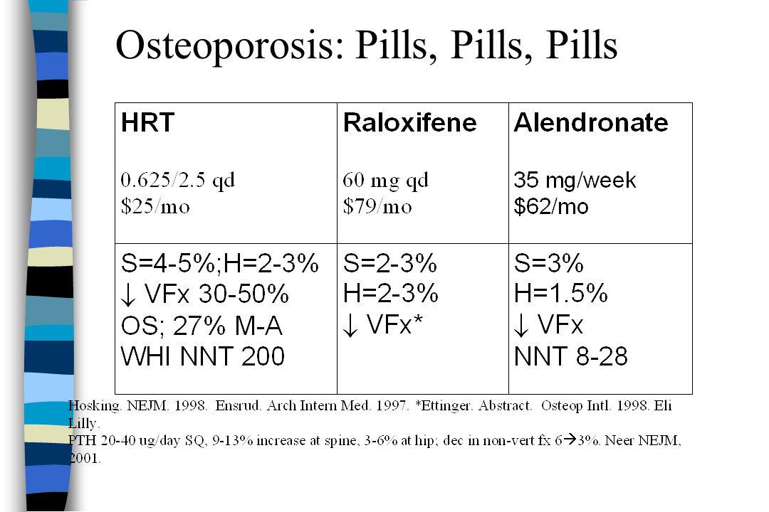 Osteoporosis: Pills, Pills, Pills
