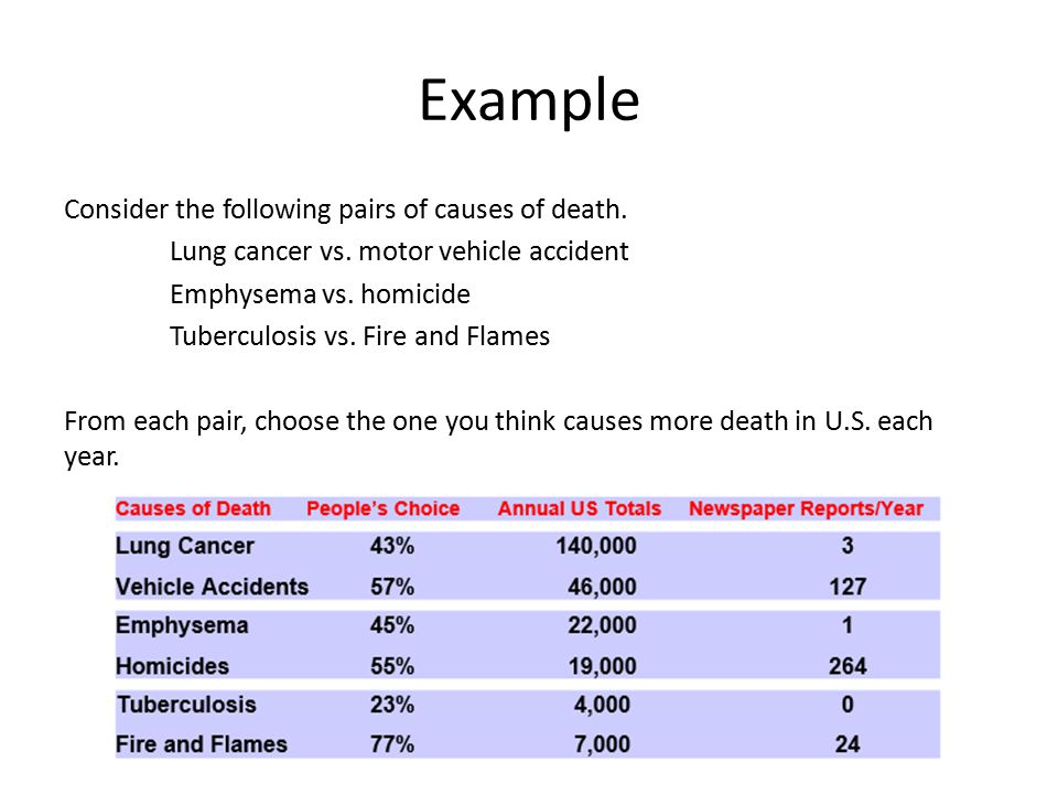 Example Consider the following pairs of causes of death.