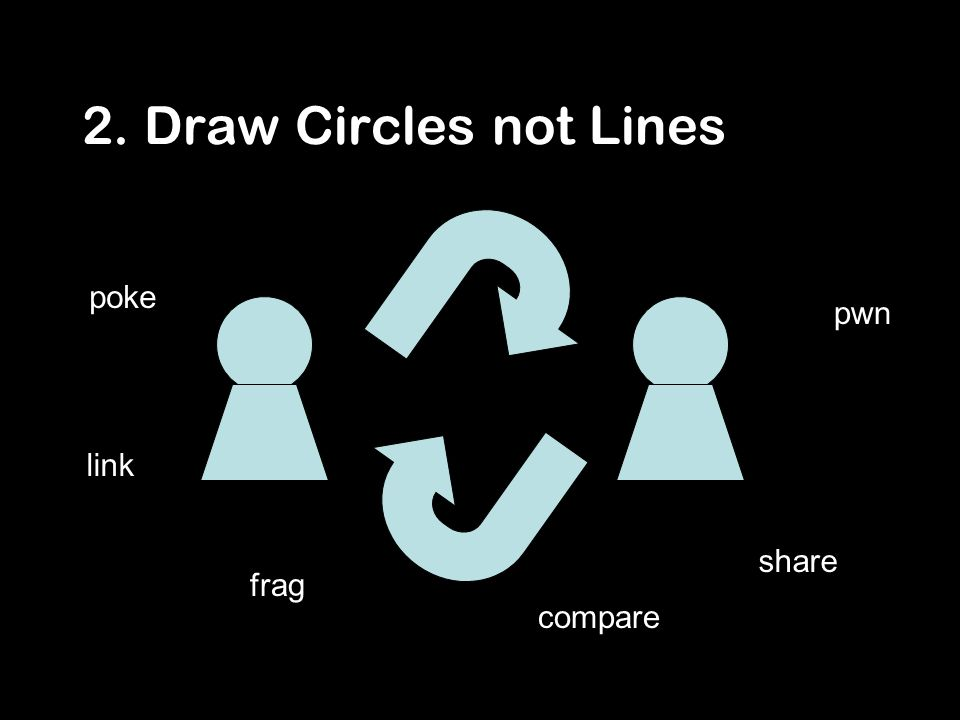 2. Draw Circles not Lines poke pwn share link frag compare