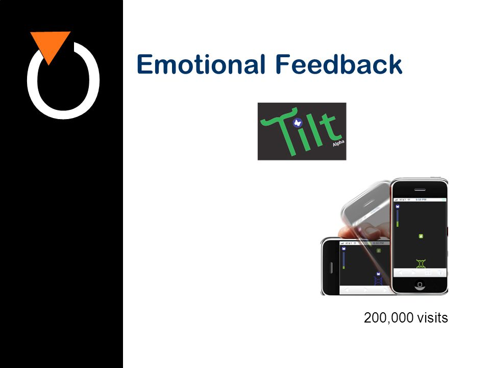 Emotional Feedback 200,000 visits O