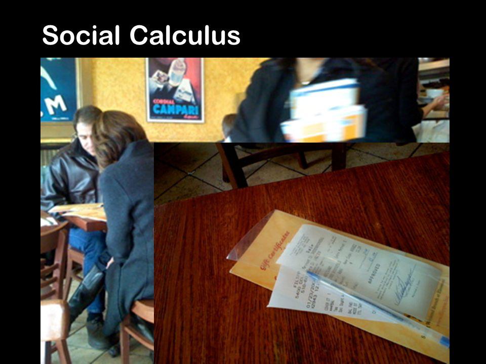 Social Calculus