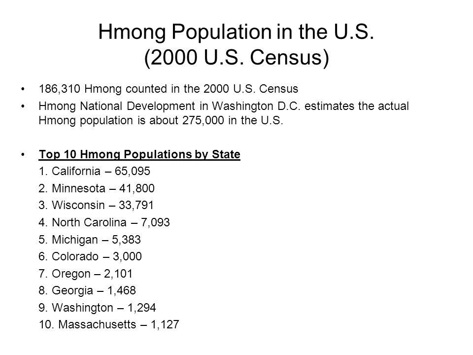 Hmong Population in the U.S. (2000 U.S. Census) 186,310 Hmong counted in the 2000 U.S. Census Hmong National Development in Washington D.C. estimates