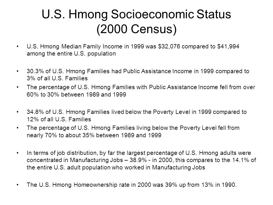 U.S. Hmong Socioeconomic Status (2000 Census) U.S. Hmong Median Family Income in 1999 was $32,076 compared to $41,994 among the entire U.S. population