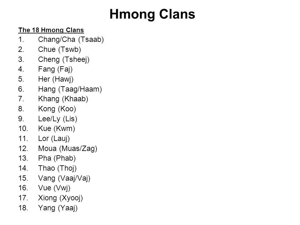 Hmong Clans The 18 Hmong Clans 1.Chang/Cha (Tsaab) 2.Chue (Tswb) 3.Cheng (Tsheej) 4.Fang (Faj) 5.Her (Hawj) 6.Hang (Taag/Haam) 7.Khang (Khaab) 8.Kong