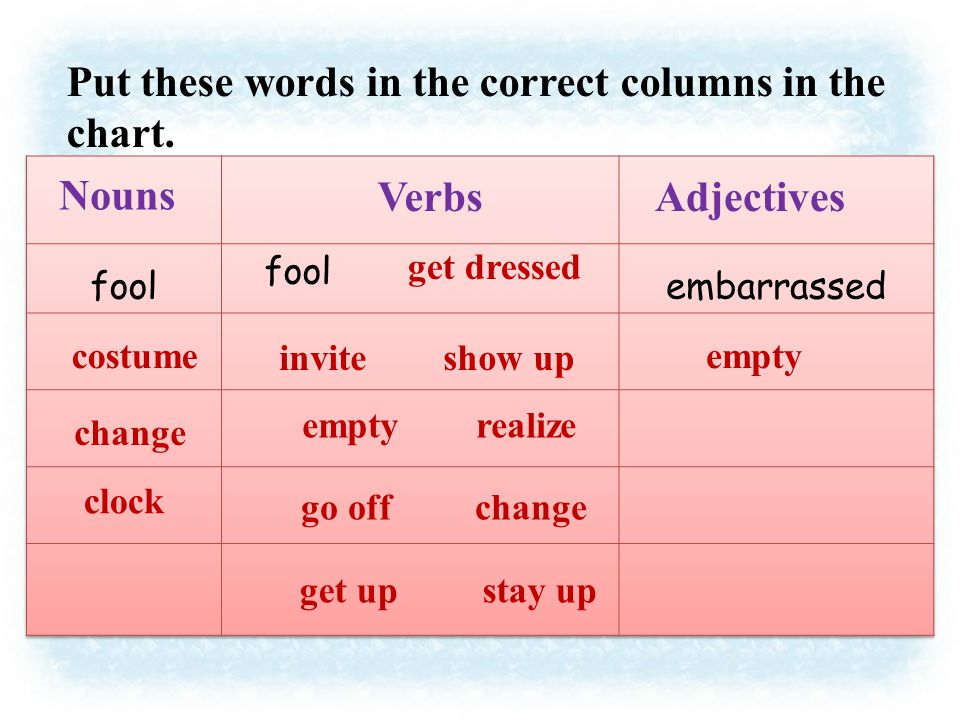 Put these words in the correct columns in the chart.