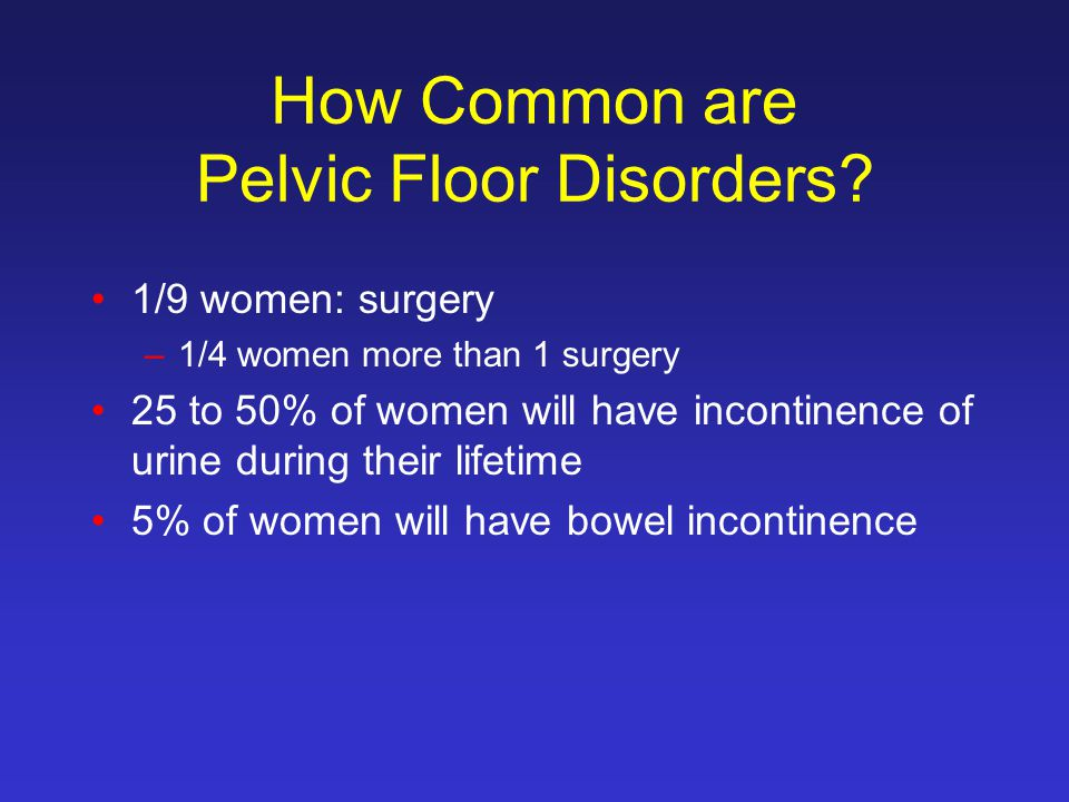 How Common are Pelvic Floor Disorders.