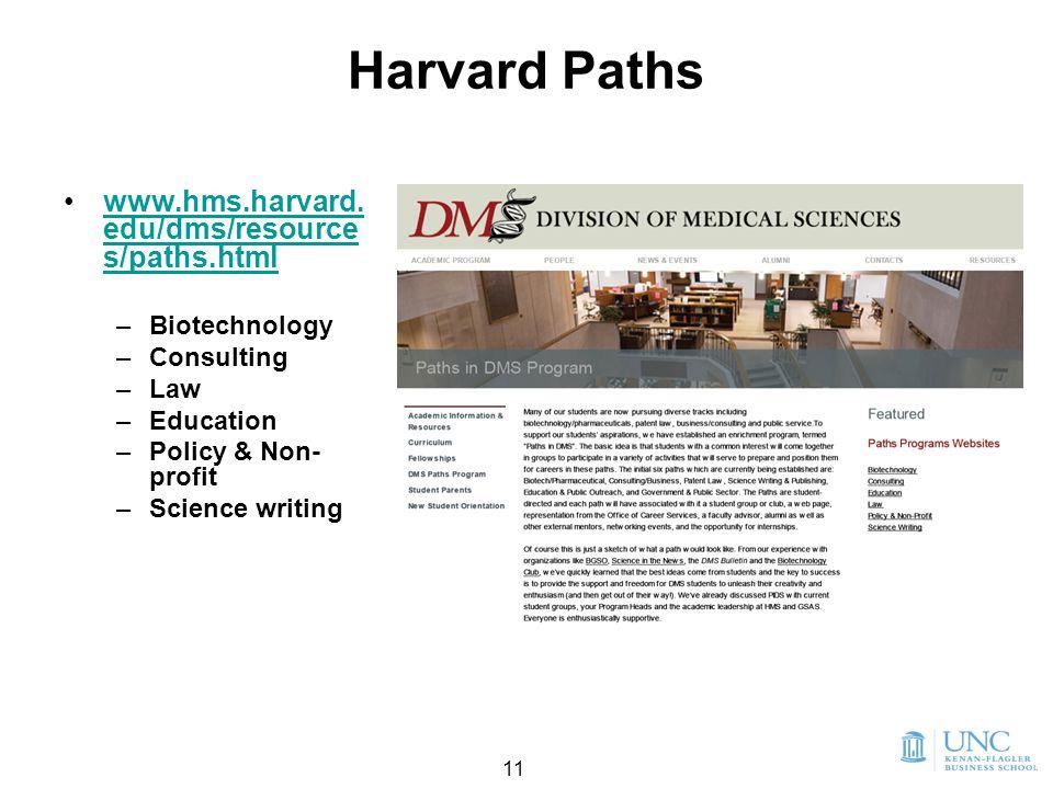 11 Harvard Paths www.hms.harvard. edu/dms/resource s/paths.htmlwww.hms.harvard.