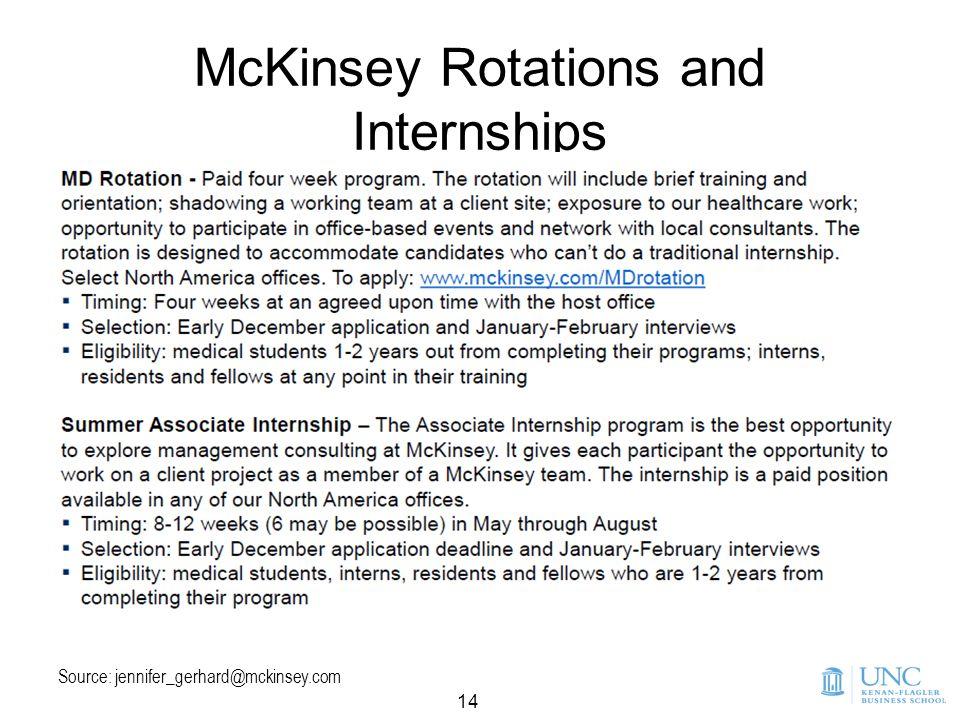 14 McKinsey Rotations and Internships Source: jennifer_gerhard@mckinsey.com