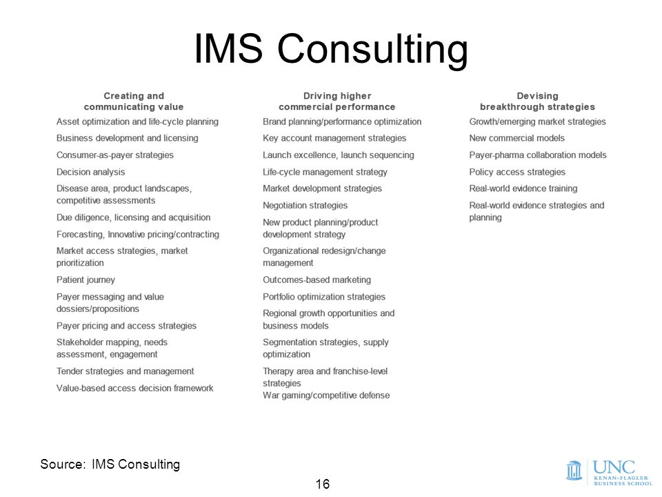 16 IMS Consulting Source: IMS Consulting