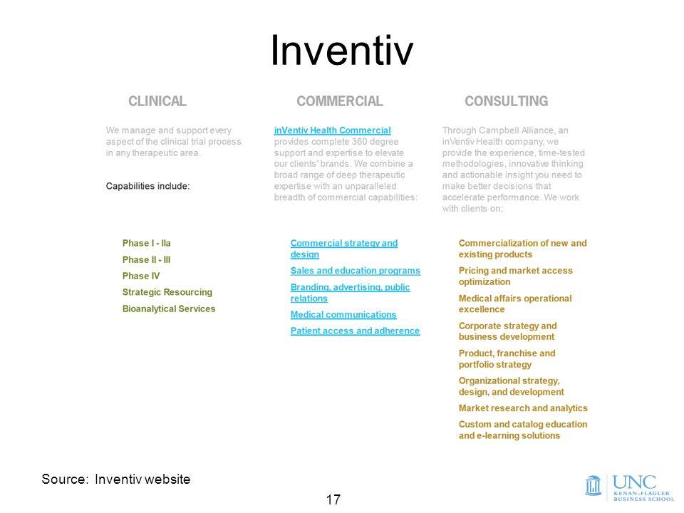 17 Inventiv Source: Inventiv website