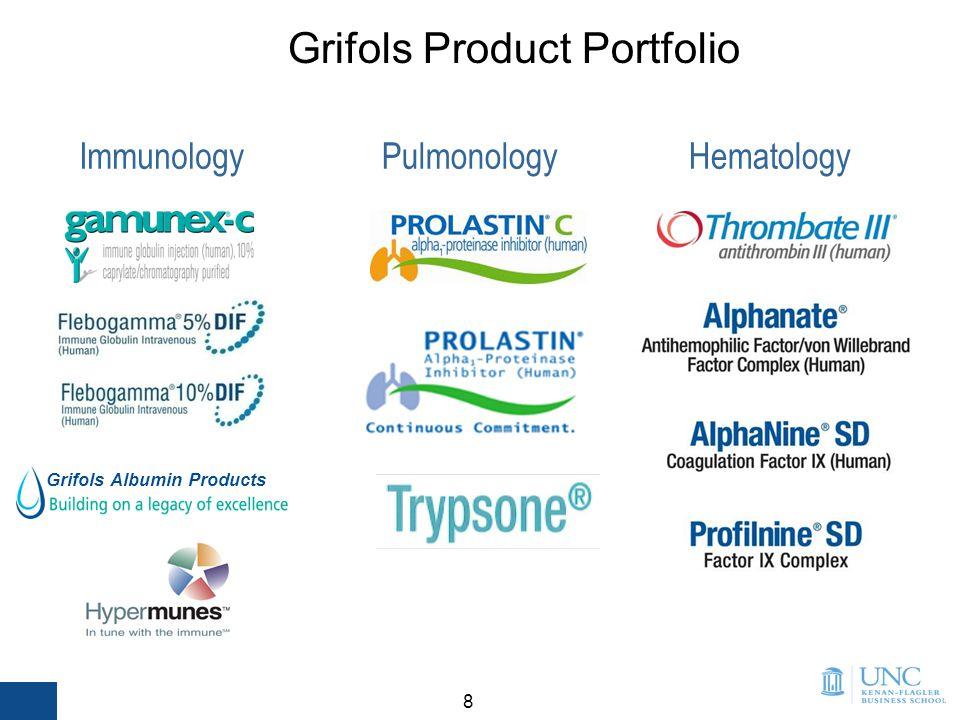 8 8 Grifols Product Portfolio ImmunologyHematologyPulmonology Grifols Albumin Products 8