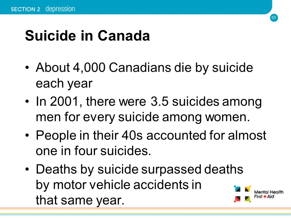 51 Suicide in Canada About 4,000 Canadians die by suicide each year In 2001, there were 3.5 suicides among men for every suicide among women. People i