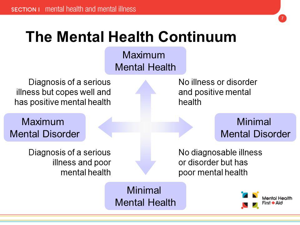7 The Mental Health Continuum Maximum Mental Health Minimal Mental Disorder Minimal Mental Health Maximum Mental Disorder Diagnosis of a serious illne