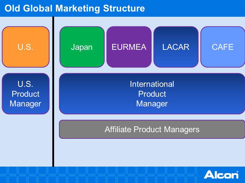 Old Global Marketing Structure U.S.