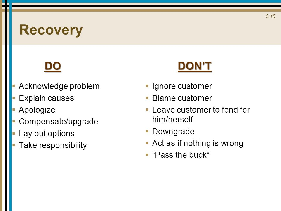 5-15 Recovery  Acknowledge problem  Explain causes  Apologize  Compensate/upgrade  Lay out options  Take responsibility  Ignore customer  Blame customer  Leave customer to fend for him/herself  Downgrade  Act as if nothing is wrong  Pass the buck DODON'T